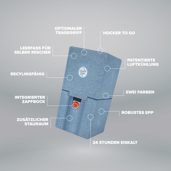 Cooling Cubes Produktspinne