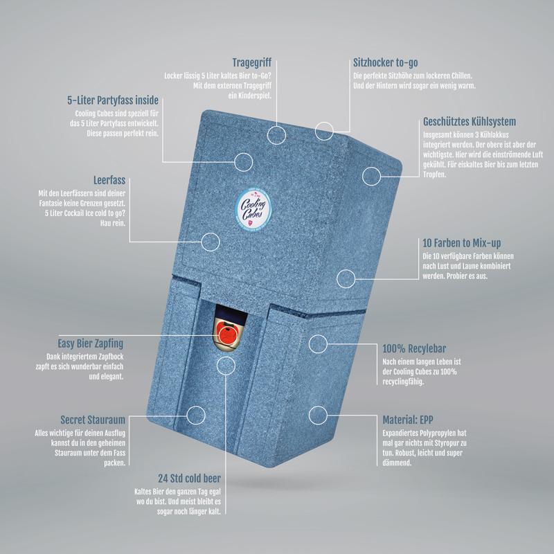 Produktspinne Features und Merkmale der Cooling Cubes
